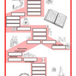 Wall Chart Big Picture A2
